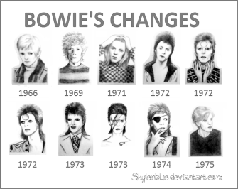 bowie_s_changes_by_skylenblue-d5il70i